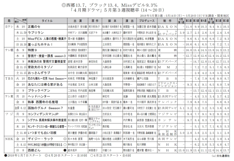 TV東京(執事 西園寺の名推理)上川隆也  Part.2 ->画像>12枚