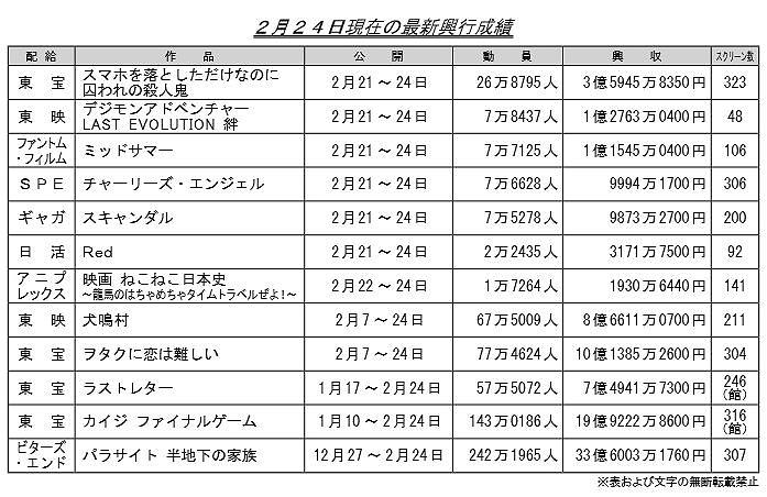 【宇多丸】アフター6ジャンクション 第42球【TBS・アトロク】 YouTube動画>2本 ->画像>13枚